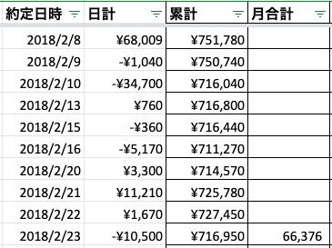 2018年2月表